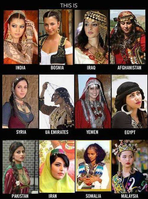 What Traditional Arabic Clothing Should Really Look Like?