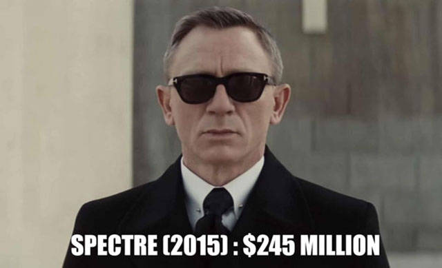 10 Movies with Incredibly Big Budgets