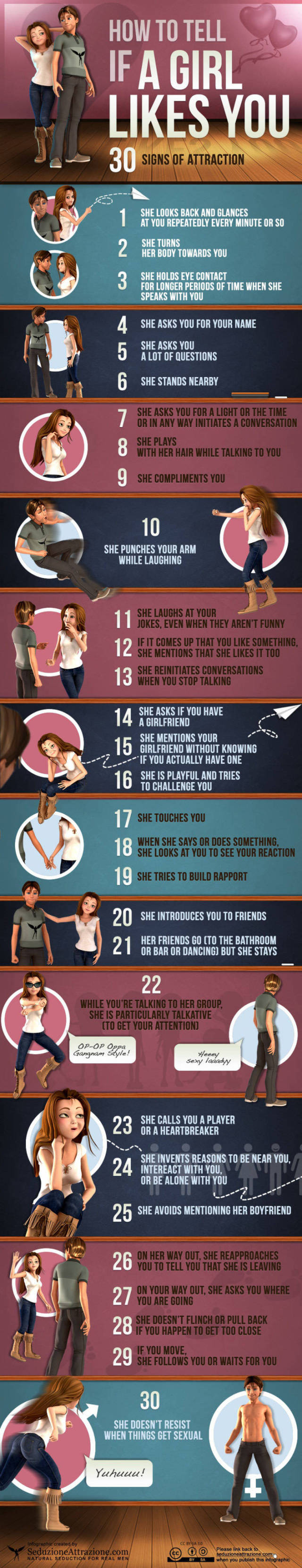 30 Signs a Girl Shows If She Likes a Guy