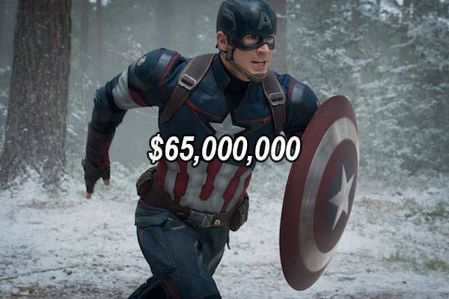Superhero Movies With A PG-13 Rating That Broke Box-Office Records