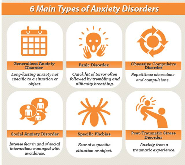 Infographic That Will Show You How To Fight Anxiety