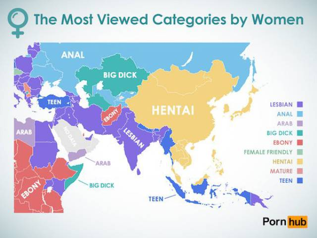 What Women Search For When They Watch Porn