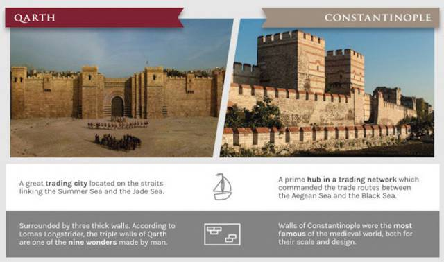Historical Events, Locations And People That Inspired Game Of Thrones