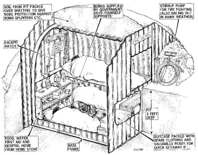 home fire escape diagram