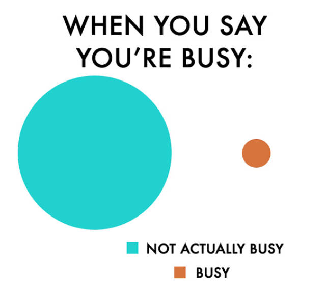 People Who Hate People Will Relate To These Honest Charts