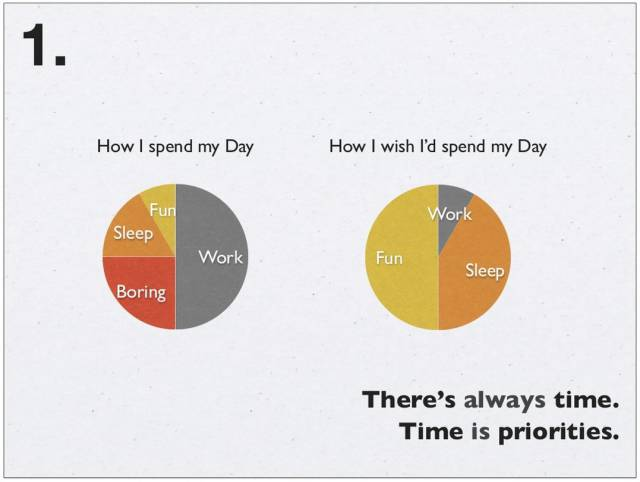 Cool Productivity And Time Management Hacks Everyone Should Know