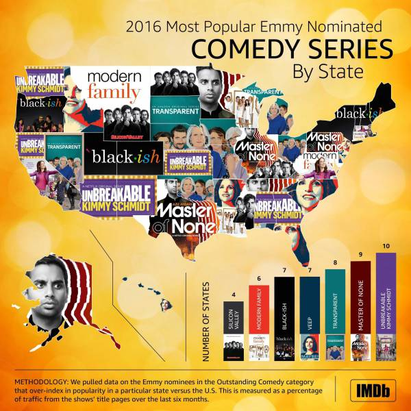 The List Of The Most Popular Drama And Comedy TV Show In Each State Of America