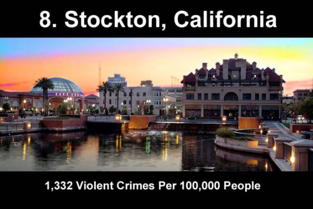 The Most Dangerous Cities In The US