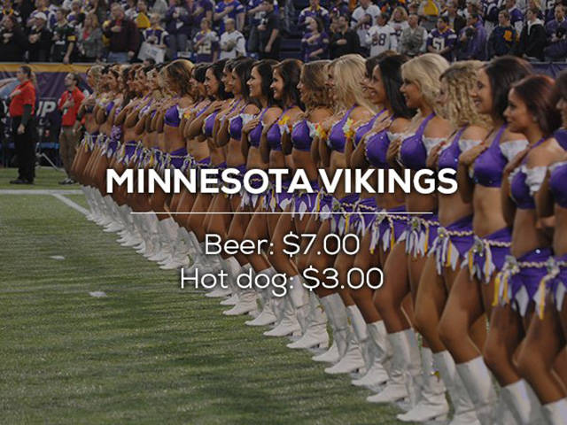 Here Is How Expensive Beer And Hotdogs Are At Each NFL Stadiums