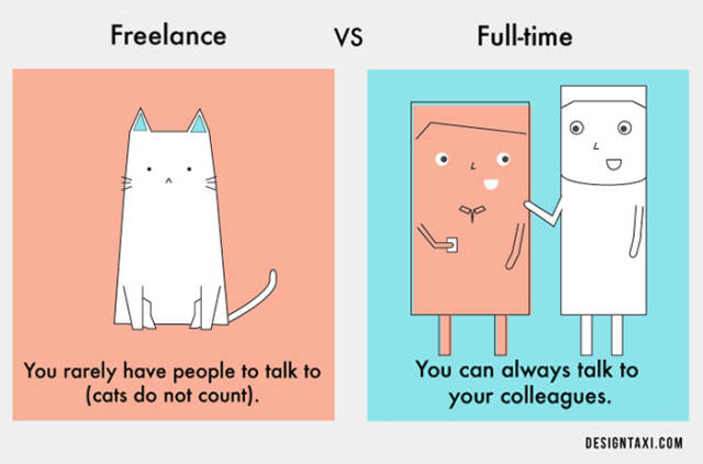The Pros And Cons Of Being A Freelancer vs Full-Time Designer
