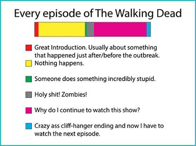 """The First Episode Of """"The Walking Dead"""" Seventh Season Made The Whole Internet Explode!"""