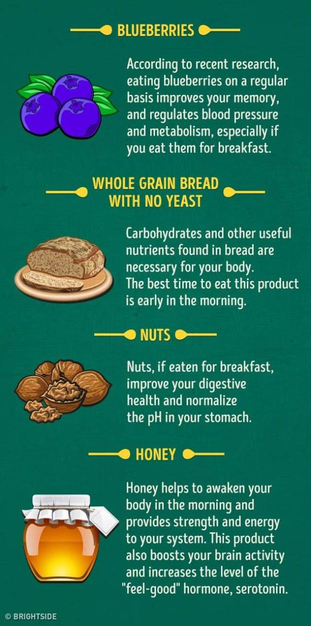 Foods You Should Eat In The Morning And Those You Should Avoid Eating On An Empty Stomach