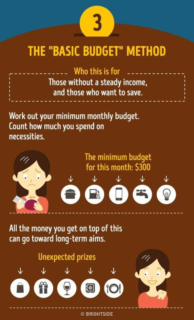 4 Highly Effective Rules That Will Help You Manage Your Family Budget