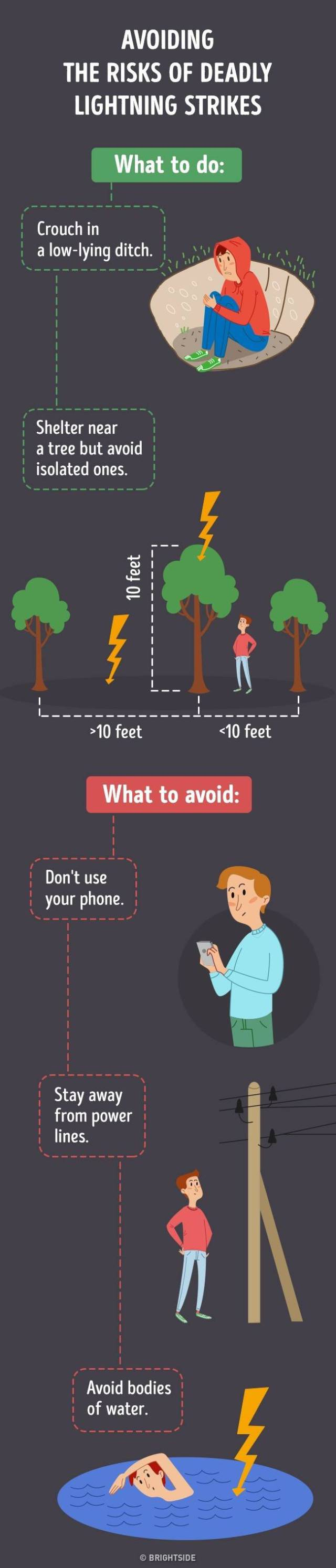 How To Handle Emergency Situations Effectively And Quickly