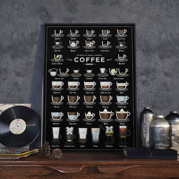 Awesome Gift Ideas For Coffee Lovers