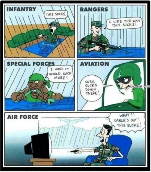 Funny Car Air Cleaner : Funny american military memes that will make you lol