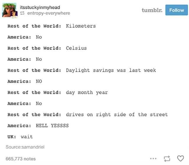 Tumblr Proves US To Be Almost Another World Compared To Any Other Country