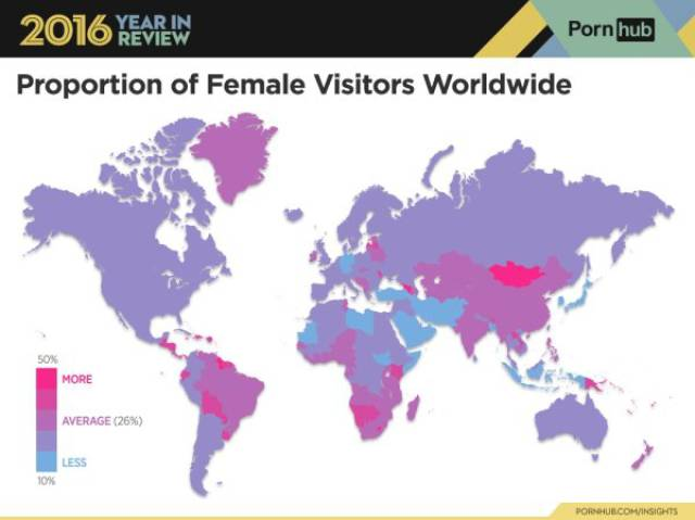 Well, Porn Has Its Own Interesting Data Too (2016 Edition)